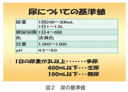 JA静岡厚生連 すてっぷ 尿検査からわかること